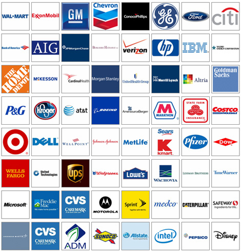 Major Brands Collage Images Frompo